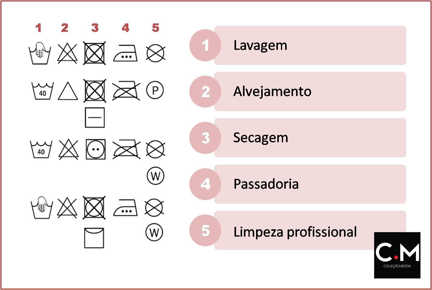 Etiquetas têxteis  simbologia sobre cuidados e conservação 61d0198cb54
